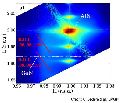 Cartography - quantum dots GaN / AlN - Synchrotron