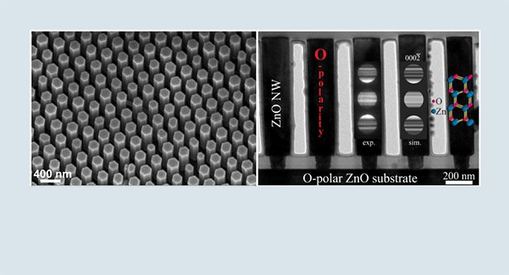 Réseaux de nanofils de ZnO bien ordonnés