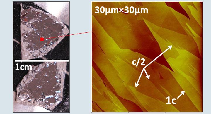 Synthèse de monocristaux de la phase V2AlC par croissance en solution à haute température et refroidissement lent