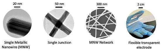 materials-10-00570-g001-550.jpg